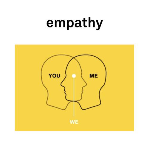 Design Thinking Methods for Engagement @ SFU 2015